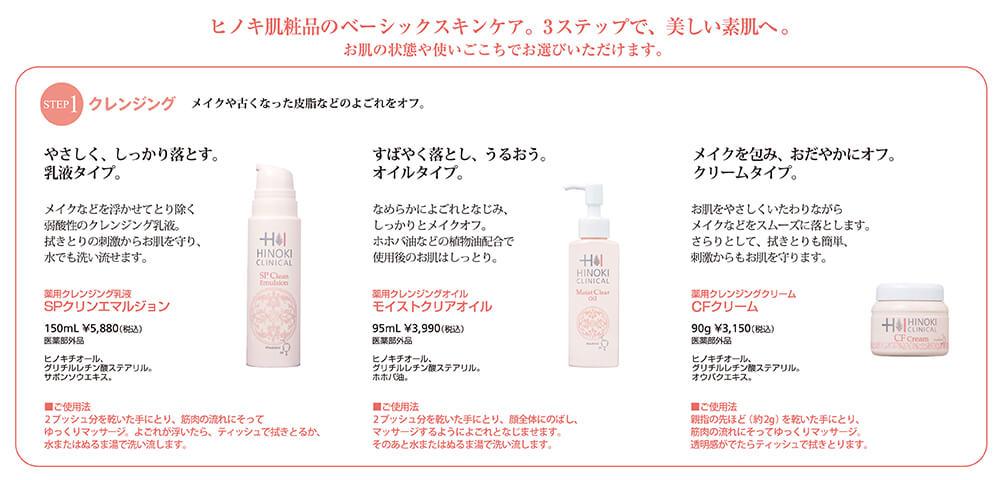 ヒノキ肌粧品 ベーシック